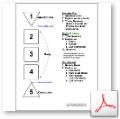 FiveParagraphEssayStructure